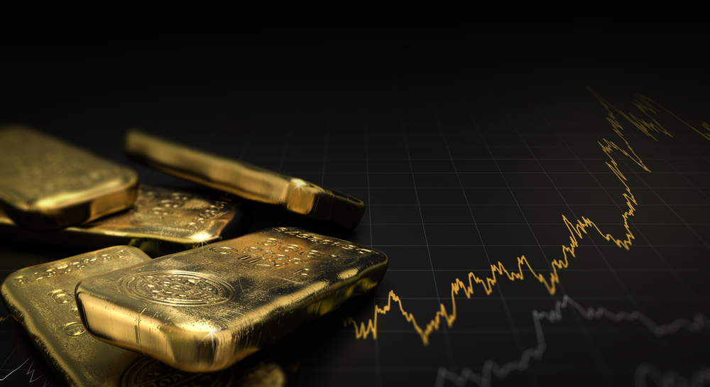 This Chart Says Buy Gold