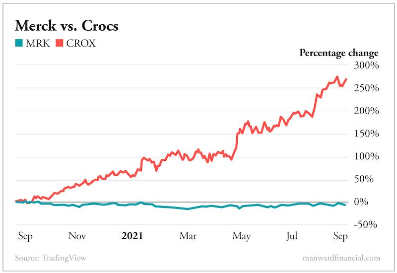 Merck vs Crocs